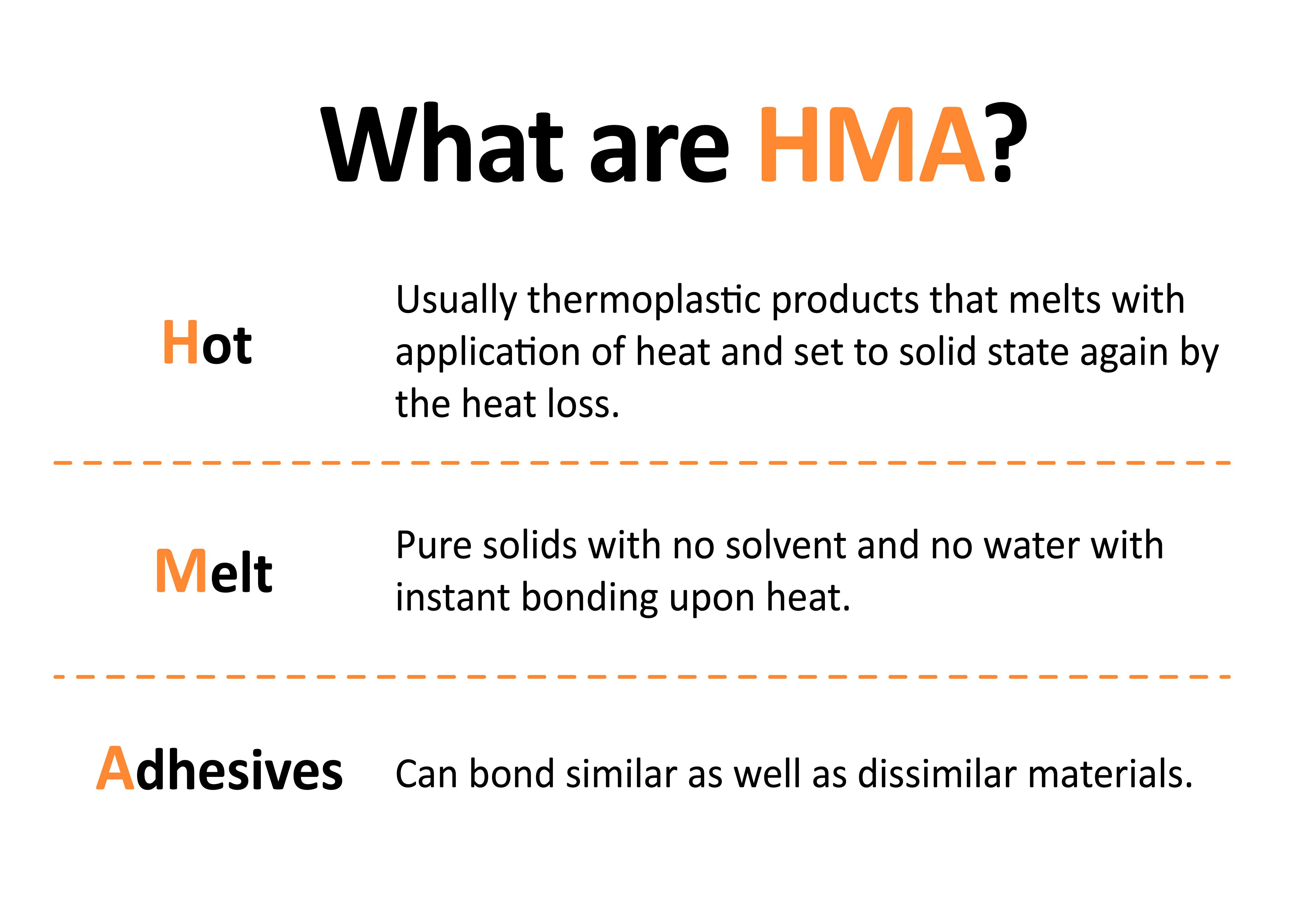 HMA laminate/adhesive