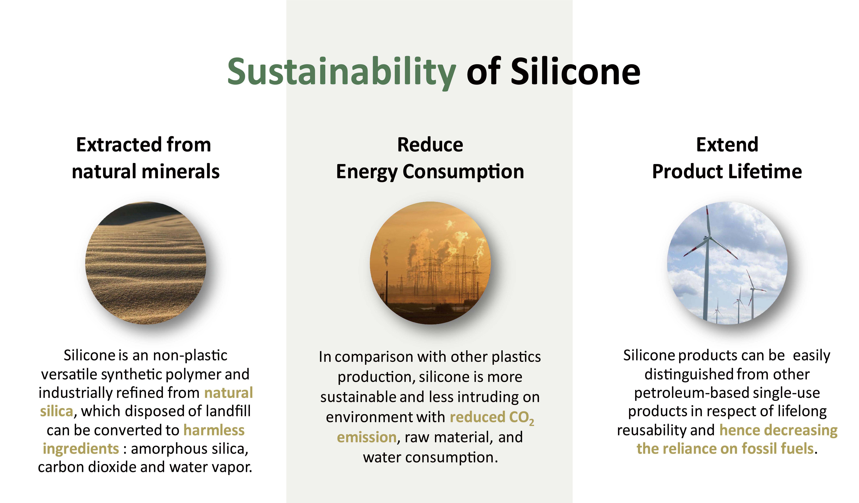sustainability of silicone